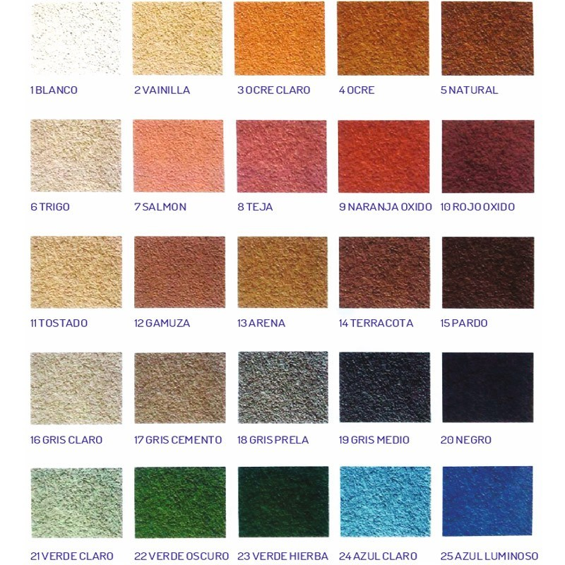 Paneles de corcho blanco placa de techo t xxmm with - Thermochip deco precio ...